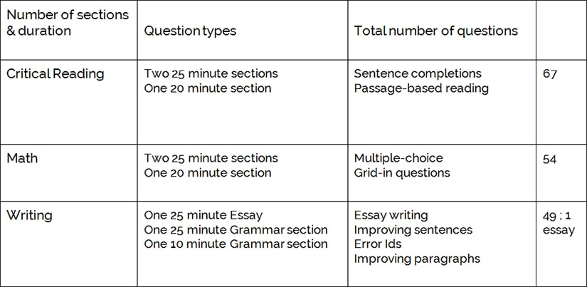 improving student perception of grammar essay Improving geography essay writing using innovative assessment why improve students' essay-writing (as experience of writing essays and perceptions about.